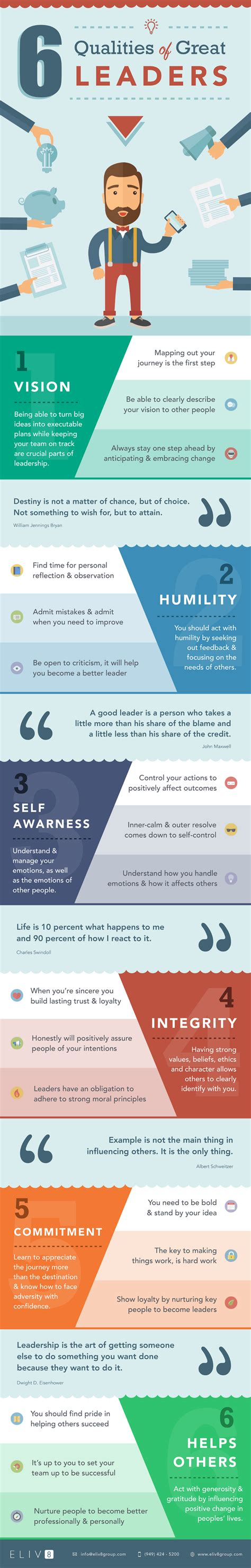 vital characteristics   great leader brandongaillecom