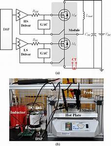 Dpt   A  Circuit Diagram And  B  Experimental Setup
