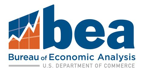 us bureau economic analysis guidelines for citing bea information