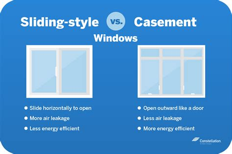 energy efficient window replacement constellation