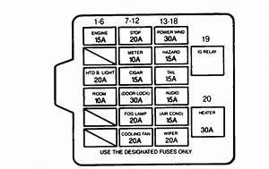 Fuse Box Diagram 91 Capri