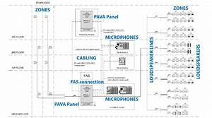 Pava System Introduction