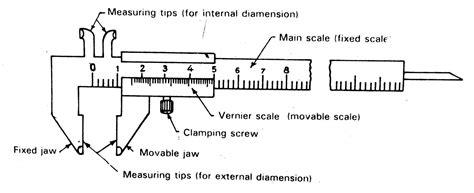vernier caliper vernier calliper diagram working principle extrudesign