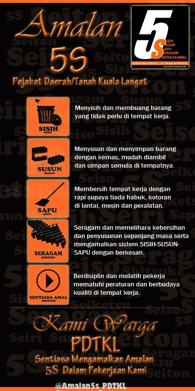 The kuala langat district is a district of selangor, malaysia. 5S PEJABAT DAERAH/TANAH KUALA LANGAT: Banner & Bunting ...