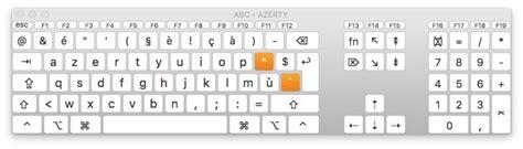 activer le clavier virtuel macos sierra  macbookcity