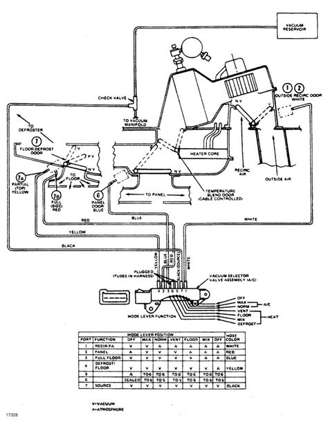 1986 F250 Fuse Box Diagram by Ford E 450 Engine Wiring Diagrams Wiring Diagram Fuse Box