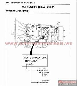 20 Inspirational 1993 Chevy Silverado Wiring Diagram