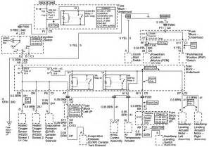 similiar freightliner fl70 fuse box diagram keywords diagram as well 1999 freightliner fl70 fuse panel diagram as well
