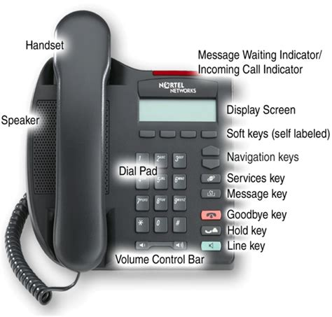 Diagram Of The Telephone by It Services Voip Ip Phone 2001