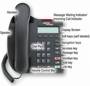 It Services  Voip  Ip Phone 2001