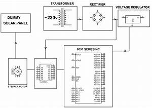Solar Charge Controller Using Mppt Technology