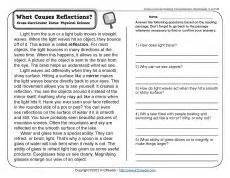 informational text common core images