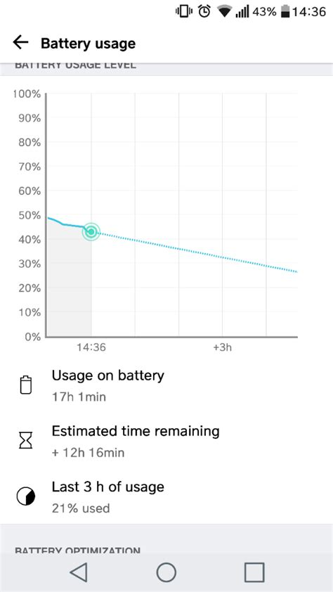 Lol Clifford Lenovo A6000 awful battery on g5 se android forums at