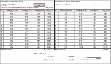 halle bauen kosten pro m2 berechnungsbeispiel produktions lagerhalle