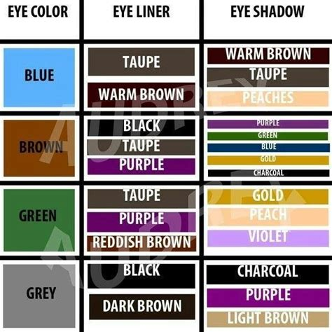 colors that go together go together color chart hair and beauty pinterest