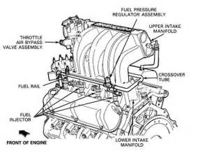 HD wallpapers spark plug wiring diagram for 95 chevy silverado