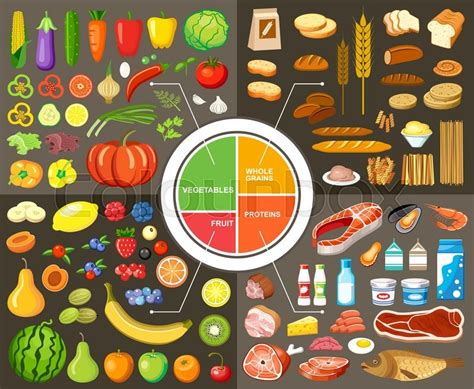 set  products  healthy food stock vector