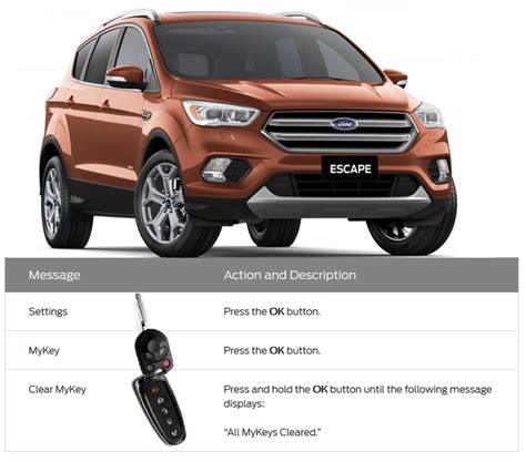 ford escape mykey setup      programming