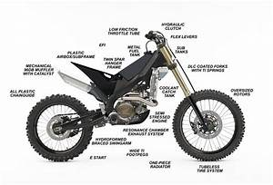 Parts Of The Dirt Bike