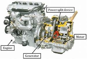 Toyota Prius Ii Hybrid Powertrain  Courtesy Of Toyota