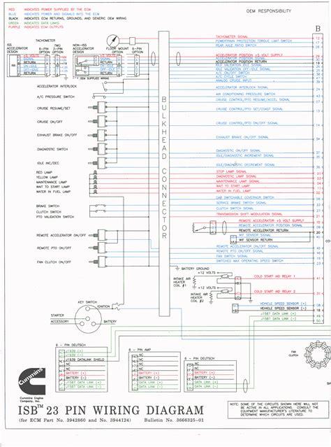 99 Dodge Ram 1500 5 2 Ecu Wiring Diagram by Apps Wiring Diesel Bombers
