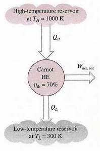 Human Thermodynamics    Glossary