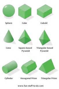 Geometric Shape Outlines Geometric shapes - outline