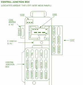 99 Ford Escort Central Junction Fuse Box Diagram  U2013 Auto
