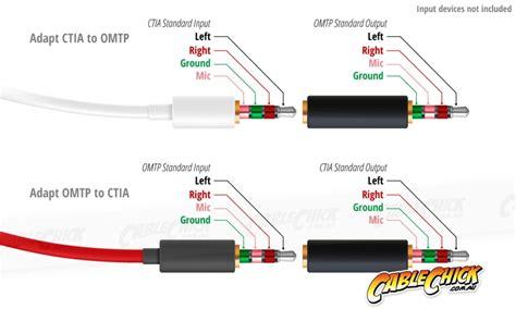 4 pole trrs standards adapter omtp to ctia bi directional