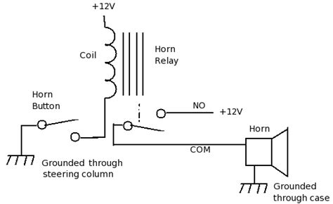 Magic 12 Volt Relay Wire Diagram by The Magic Of The Horn Circuit Route 66 Rod High