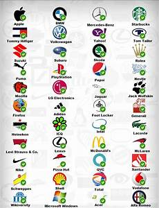 Food And Drink Logos That Start With E | www.pixshark.com ...