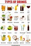 Types of Drinks: List of 20 Popular Drink Names with Their ...