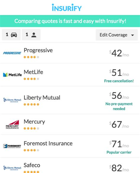 worst sites  compare car insurance quotes