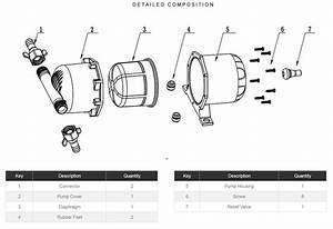 Seaflo Macerator Pump 01-series - Seafresh Marine