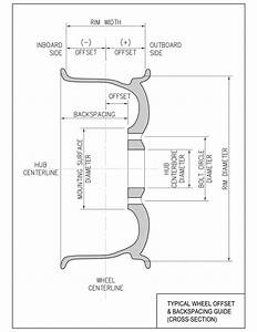 Wheel Offset Question  - Ford F150 Forum