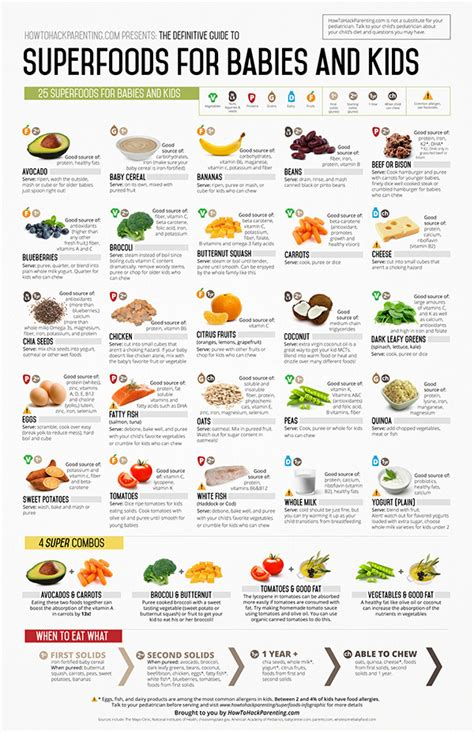 baby superfood poster  behance
