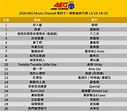 AEG Promotion Ltd - 帖子   Facebook