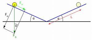 Frequenz Aus Wellenlänge Berechnen : 0910 unterricht physik 12ph3g schwingungen und wellen ~ Themetempest.com Abrechnung