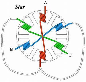 Star Delta Motor Windings