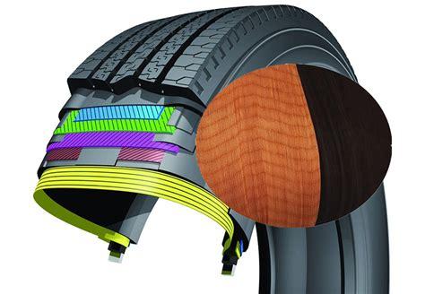 development trend  tire cord fabricanti tear mesh
