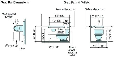 master bathroom cabinet ideas disabled bathroom specs wheelchair accessible toilet