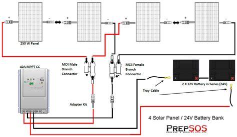 Renogy Polycrystalline Solar Panel Cabin Kit Off