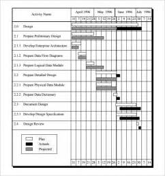 Free Excel Project Schedule Template
