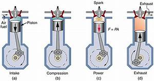 2 Stroke Engine Diagram