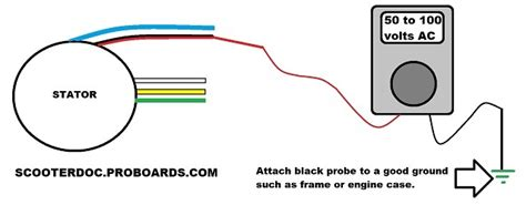 Buggy Wiring Diagram Images