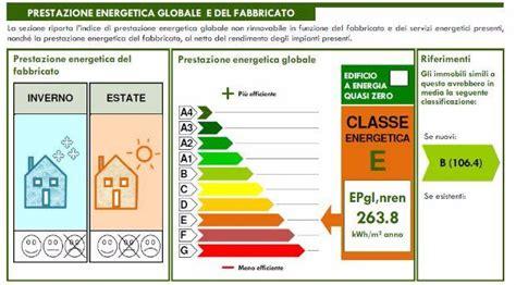 Classe Energetica Di Una Casa by Classe Energetica Di Un Edificio