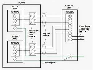 Renosoon Cctv Seremban  Electrical Wiring Diagrams For Air