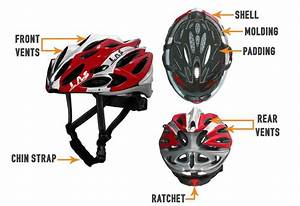 The Helmet Guide  Sierra Trading Post