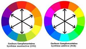 Couleur Complémentaire Du Rose : couleurs compl mentaires ~ Zukunftsfamilie.com Idées de Décoration