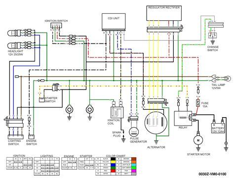 shutter motor electrical diagram impremedia net
